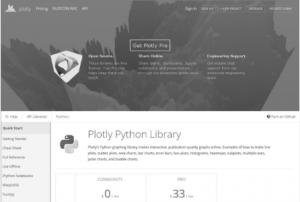 plotly网站