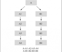 SEO技术基础_搜索引擎优化原理
